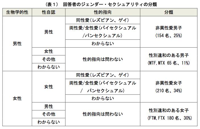 スクリーンショット 2014-05-03 4.04.56